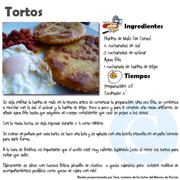 Receta de Tortos de maíz del Mercau de Porrúa - Celoriu.com